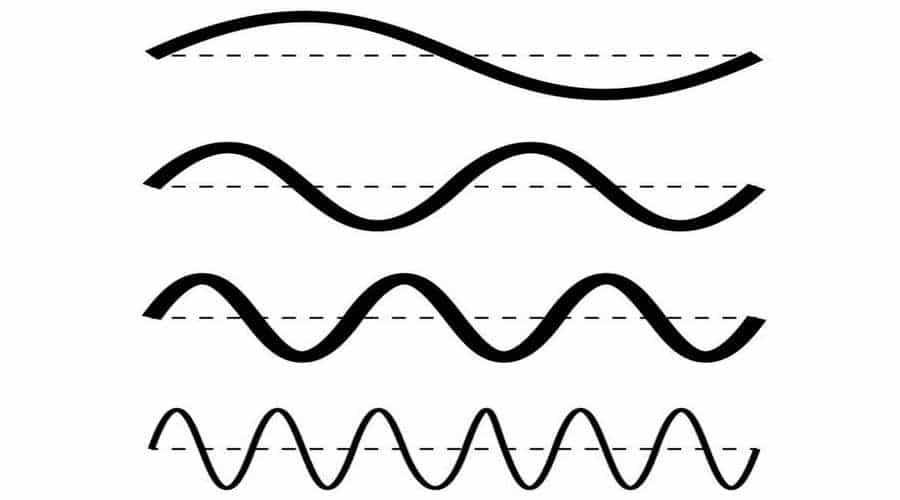 nrc waarde - geluidsgolven